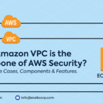 Why Amazon VPC is the backbone of AWS Security? Explore Use Cases, Components and Features.